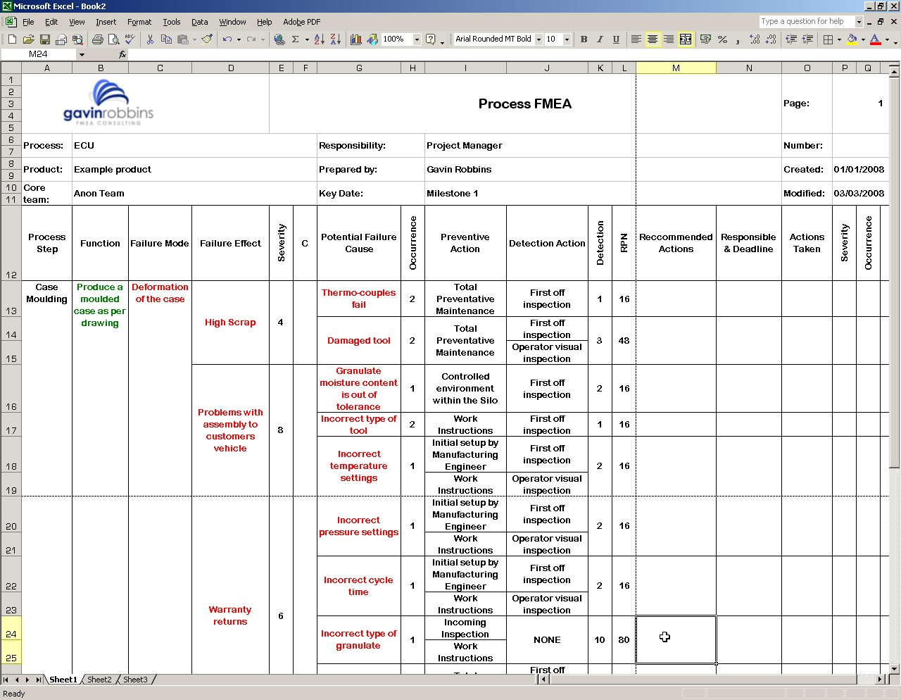 Simple Fmea Template Excel Within Fmea Template Excel In Excel