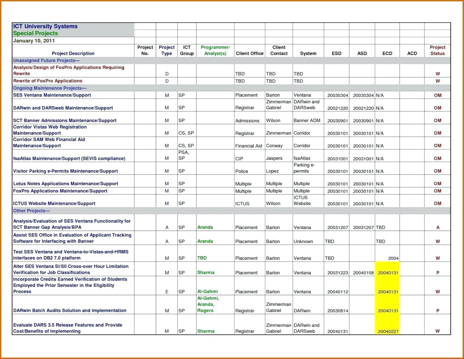Simple Project Management Spreadsheet Excel For Project Management Spreadsheet Excel Xls