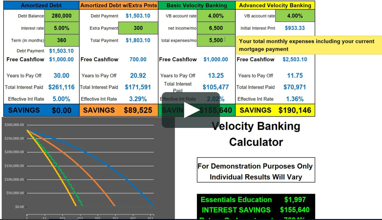 Simple Velocity Banking Spreadsheet Template and Velocity Banking Spreadsheet Template Letter