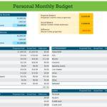 Template For Budget Worksheet Excel Inside Budget Worksheet Excel Sample