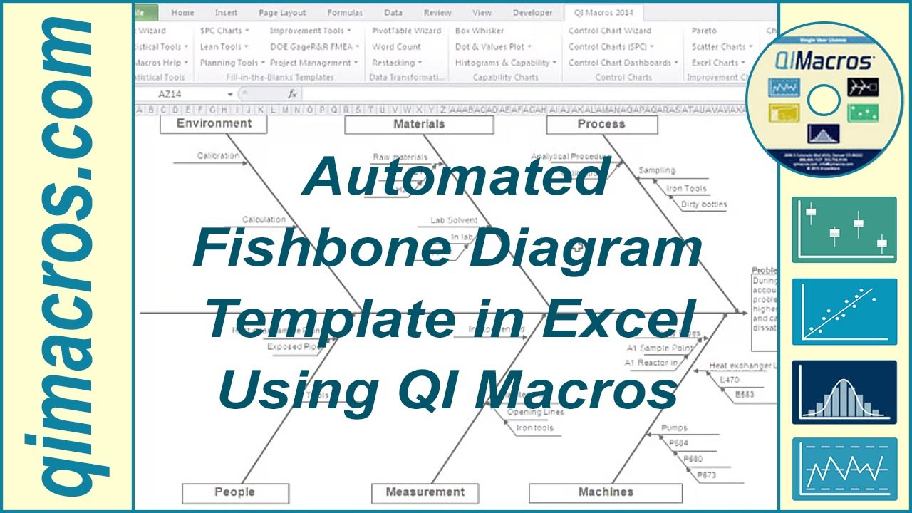 Template For Fishbone Diagram Template Excel And Fishbone Diagram Template Excel Samples