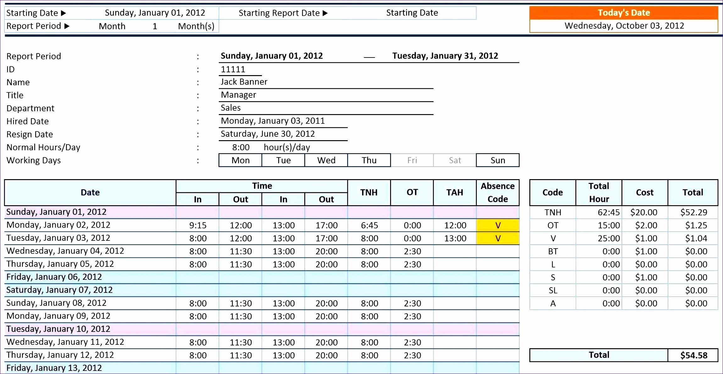 Template For Integrated Master Plan Template Excel Inside Integrated Master Plan Template Excel Sample