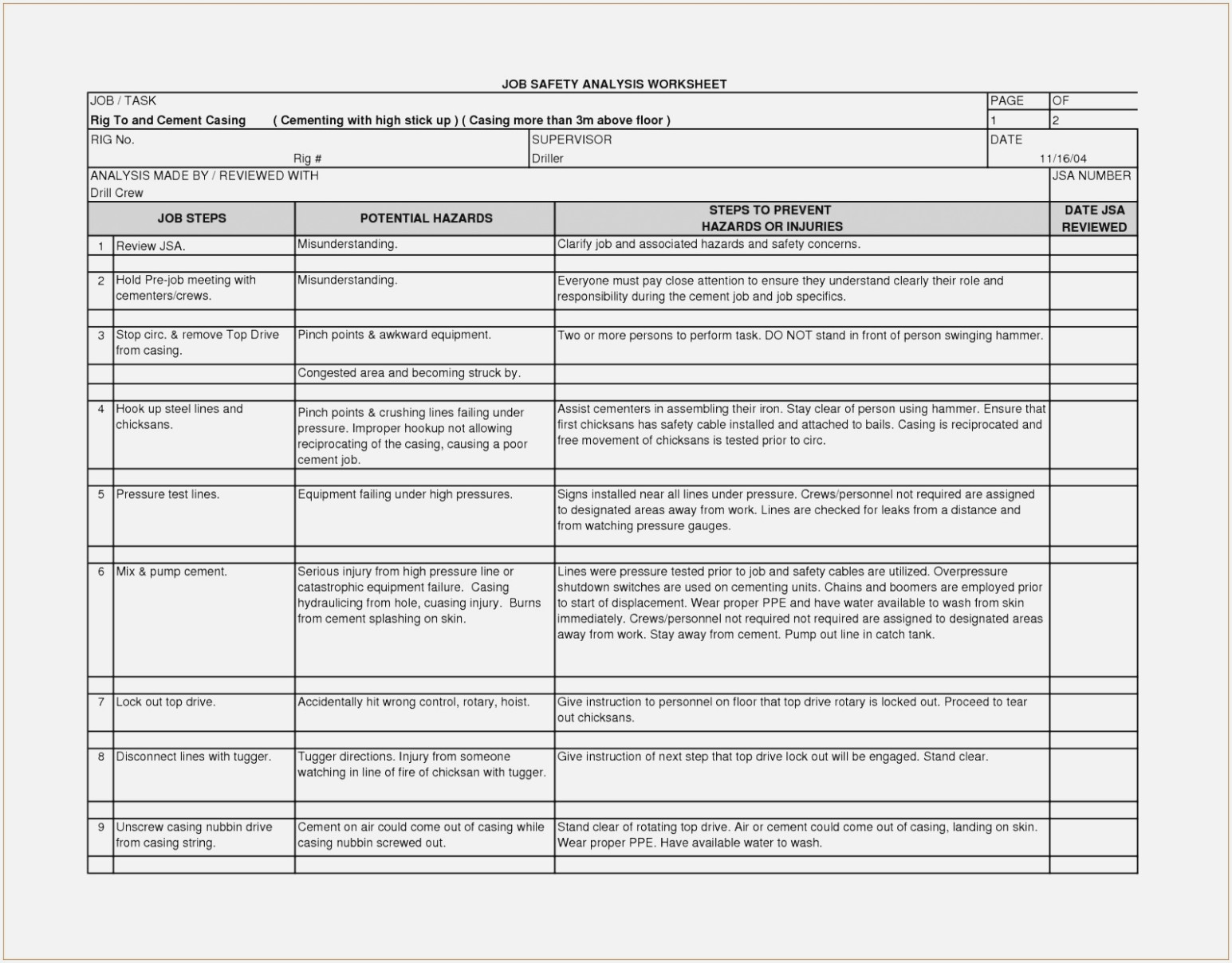 Template For Job Hazard Analysis Template Excel Inside Job Hazard Analysis Template Excel Templates