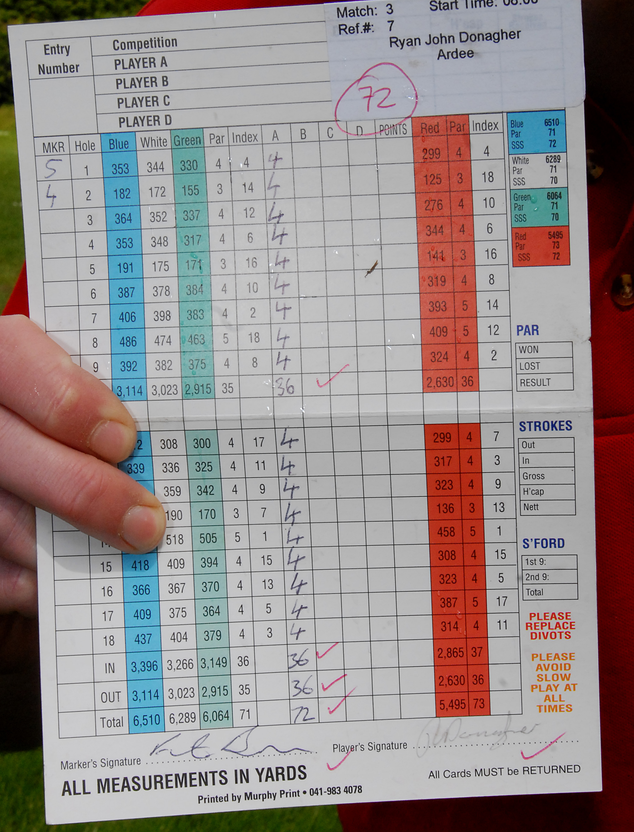 Template For Stableford Golf Scoring Spreadsheet For Stableford Golf Scoring Spreadsheet Xls