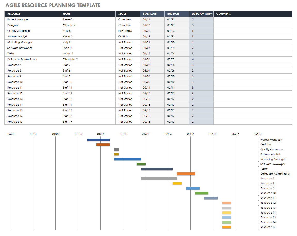 Templates For Capacity Planning Template Excel And Capacity Planning Template Excel Example