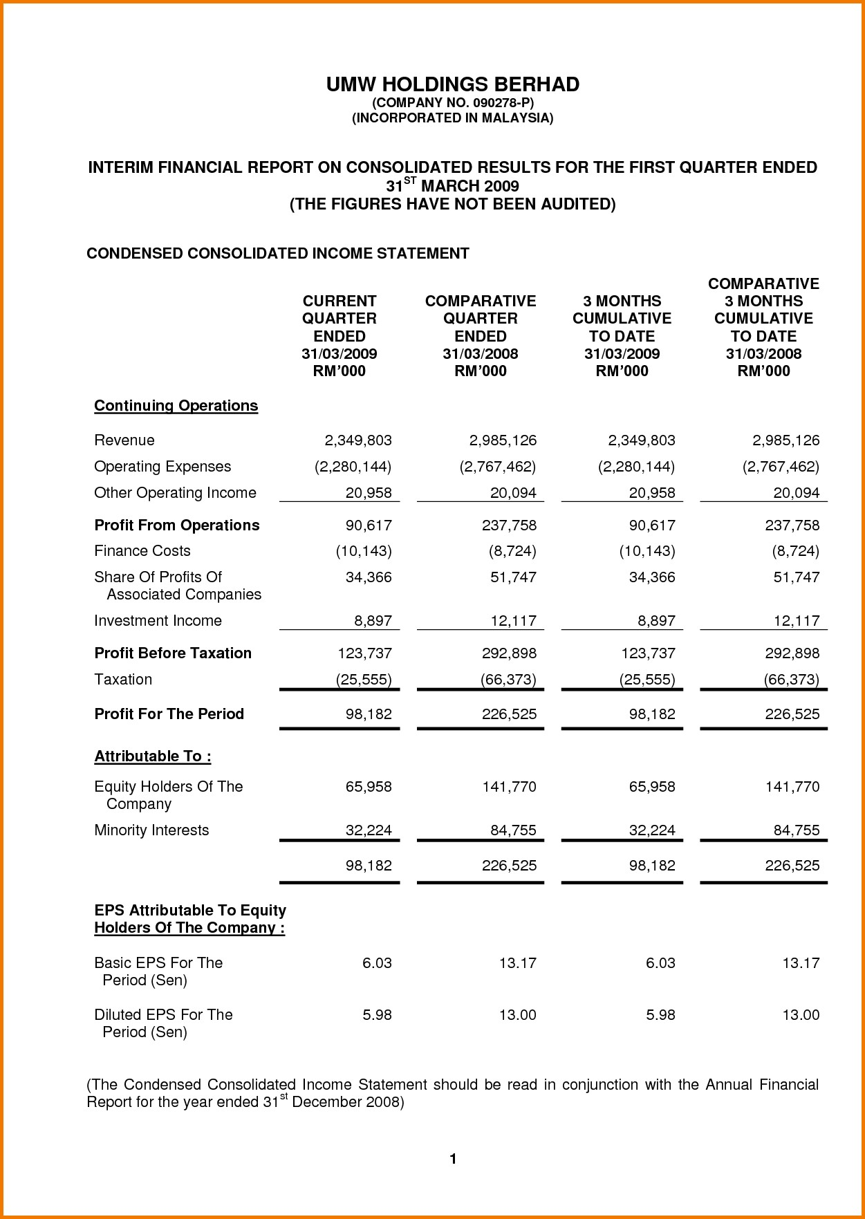 Templates For Church Financial Statement Template Excel And Church Financial Statement Template Excel In Spreadsheet