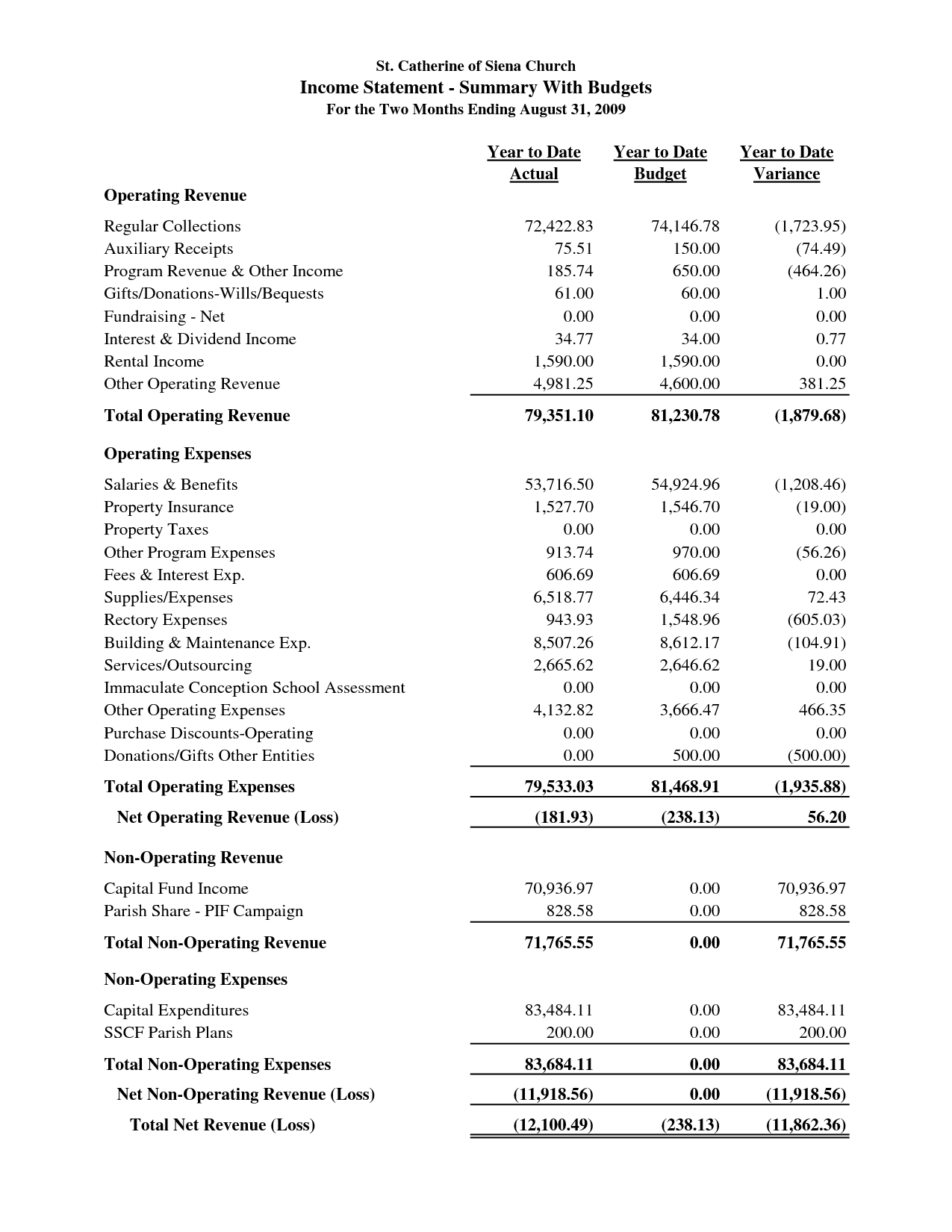 Templates For Church Financial Statement Template Excel In Church Financial Statement Template Excel Form