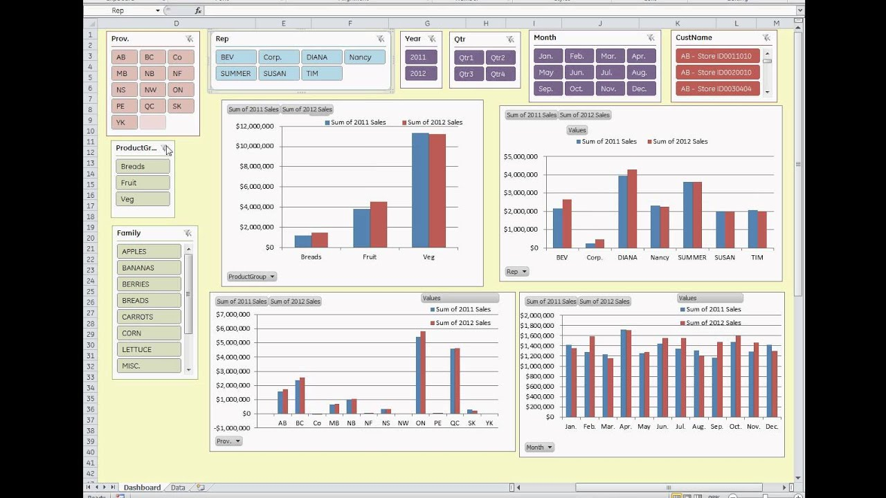 Templates For Dashboards In Excel 2010 Examples With Dashboards In Excel 2010 Examples Printable