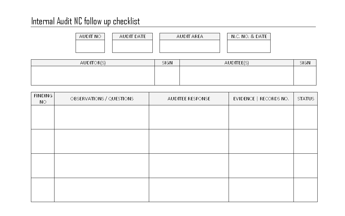 Templates For Internal Audit Report Format In Excel Intended For Internal Audit Report Format In Excel Document