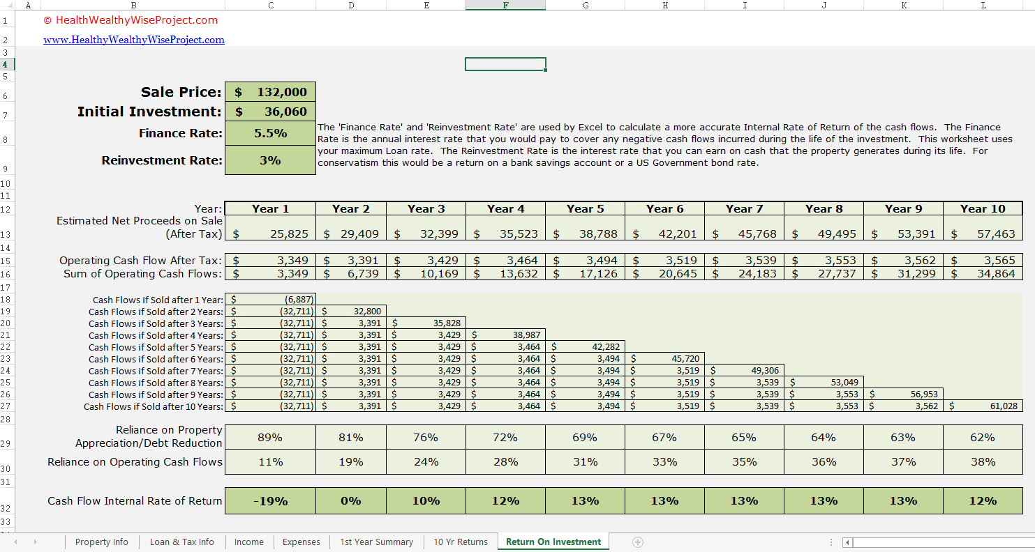Templates For Investment Property Spreadsheet Real Estate Excel Roi Income Noi Template Within Investment Property Spreadsheet Real Estate Excel Roi Income Noi Template Samples