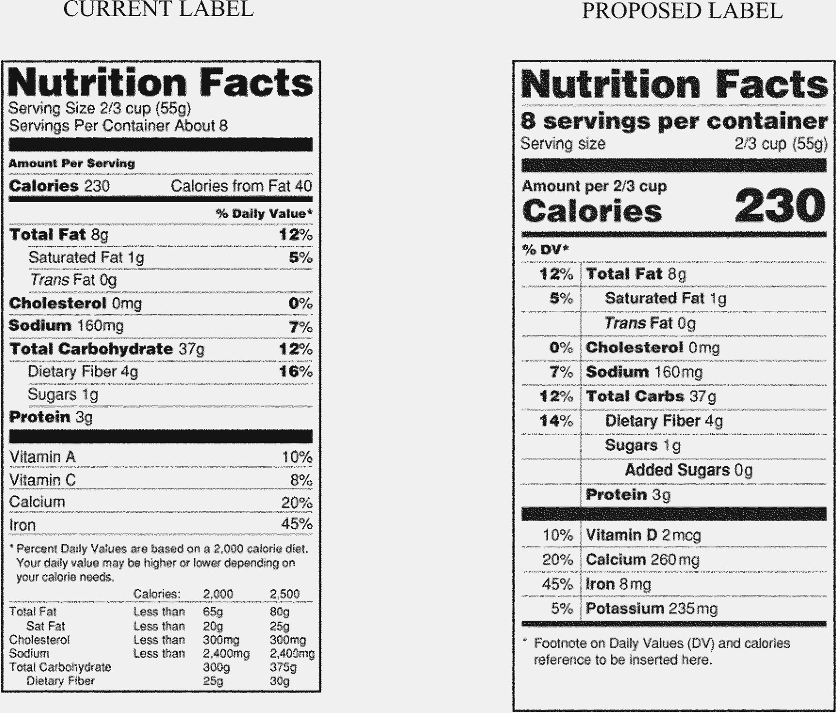 Templates For Nutrition Label Template Excel Within Nutrition Label Template Excel Example