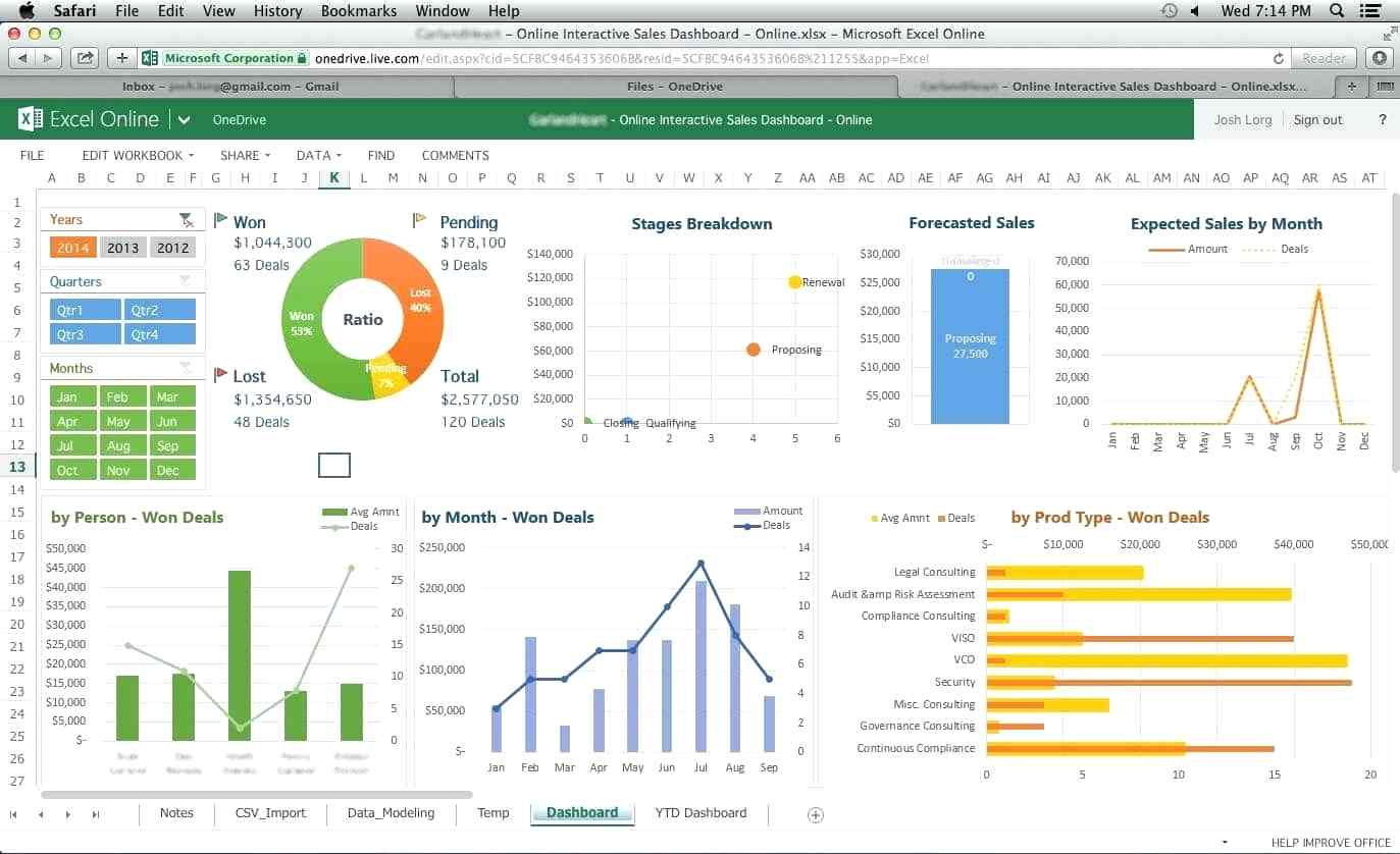 Templates For Sales Dashboard Excel Templates Free Download With Sales Dashboard Excel Templates Free Download Letters