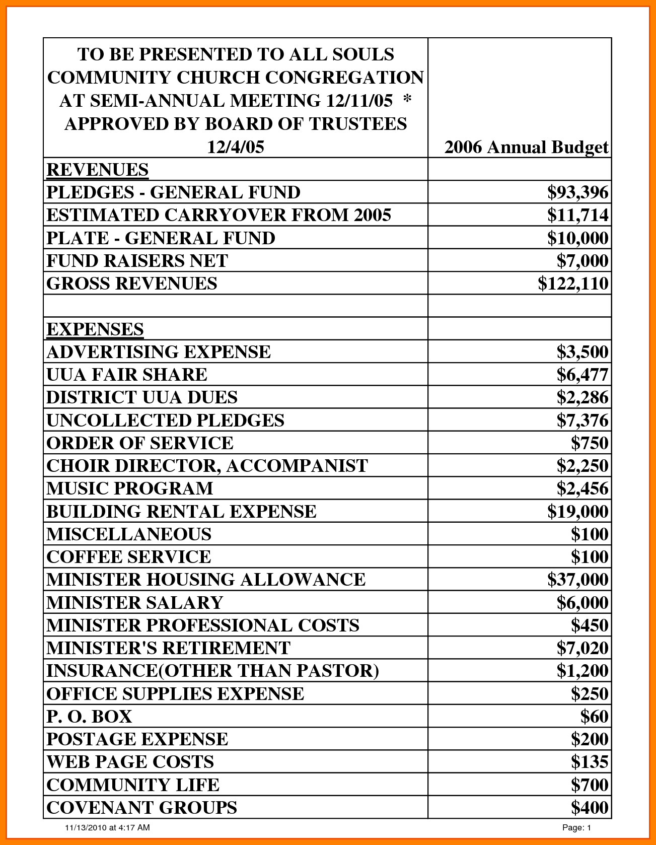Templates For Sample Church Budget Spreadsheet To Sample Church Budget Spreadsheet In Excel