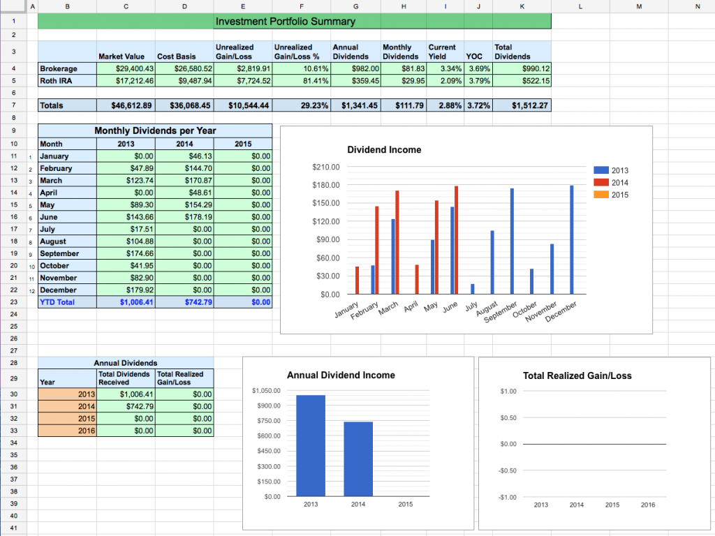 Templates For Stock Cost Basis Spreadsheet Throughout Stock Cost Basis Spreadsheet Form