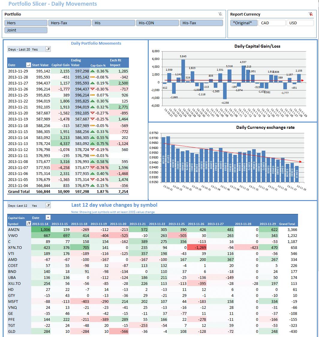 Templates For Stock Portfolio Excel Template In Stock Portfolio Excel Template In Workshhet