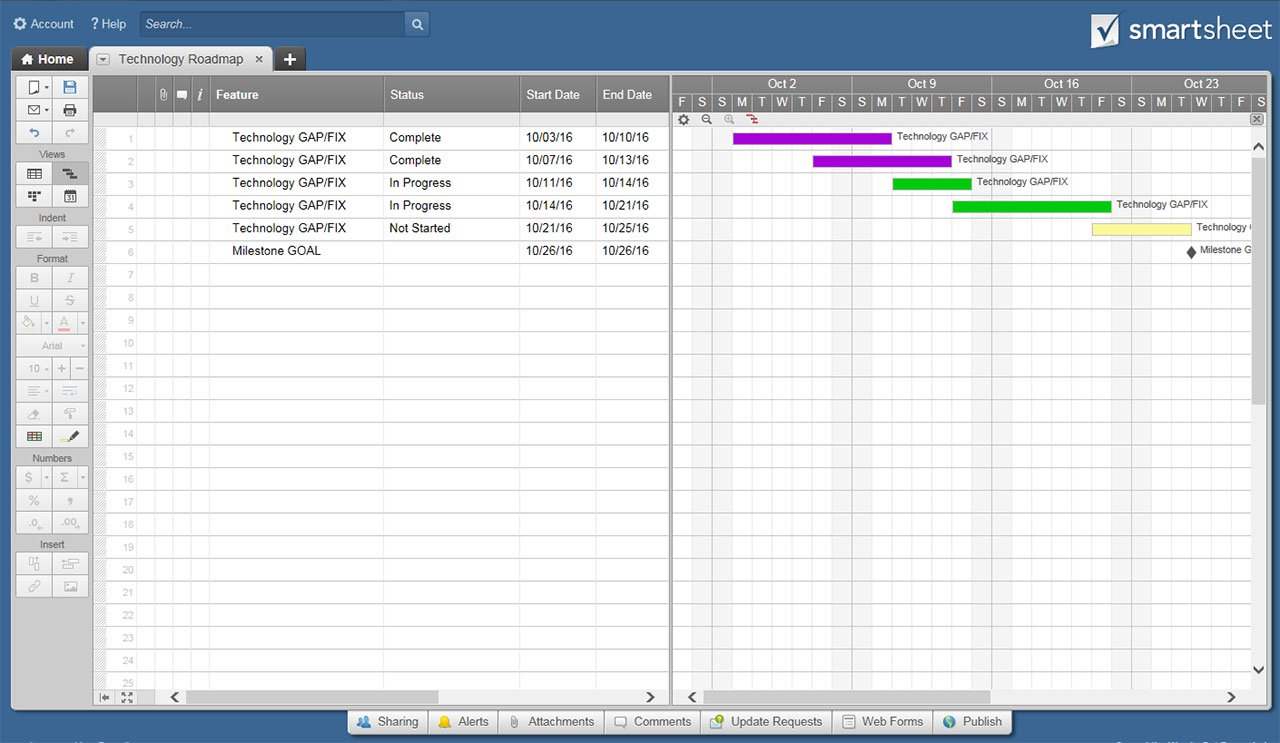 Templates For Technology Roadmap Template Excel With Technology Roadmap Template Excel Xlsx