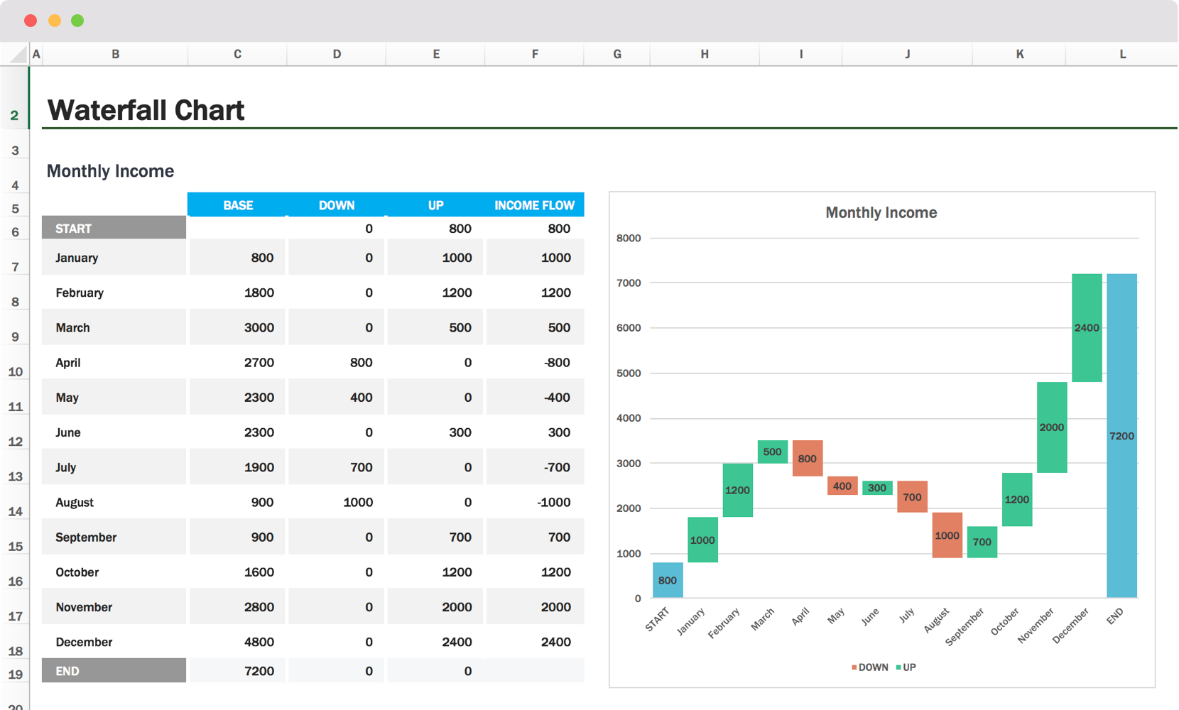 Templates For Waterfall Chart Excel Template Inside Waterfall Chart Excel Template Document