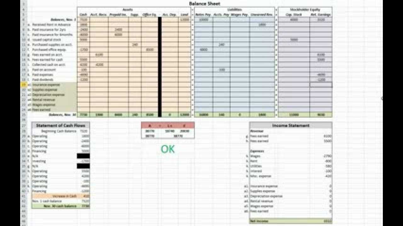 Accounting 101: Accrual Accounting In Excel - Youtube Within Payroll Accrual Spreadsheet Template