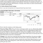 Activity 41 Reading A Stock Table  Pdf For Reading A Stock Table Worksheet Answers