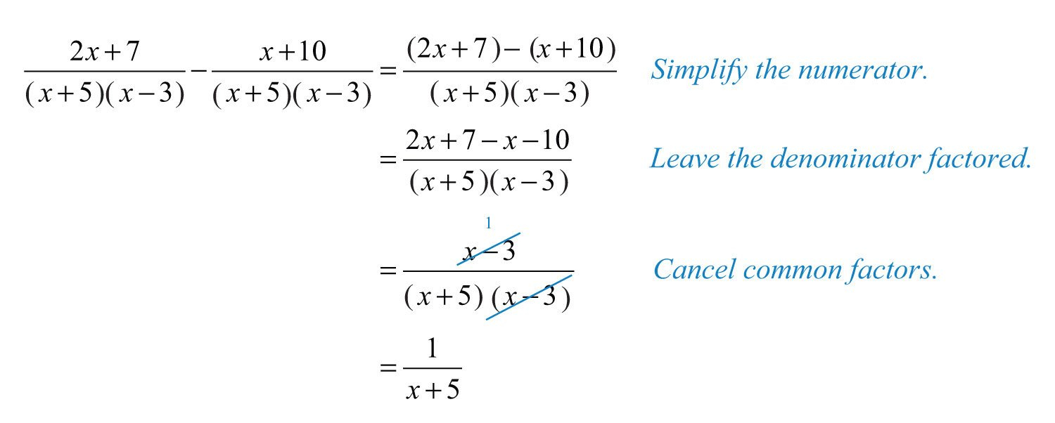 Adding And Subtracting Rational Expressions Inside Adding And Subtracting Rational Expressions Worksheet