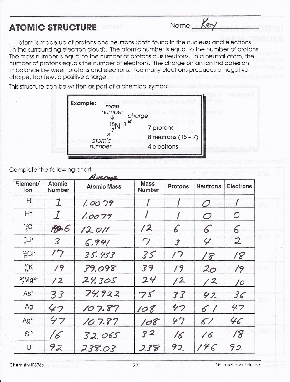 Atomic Structure Review Worksheet Answer Key + My PDF ...