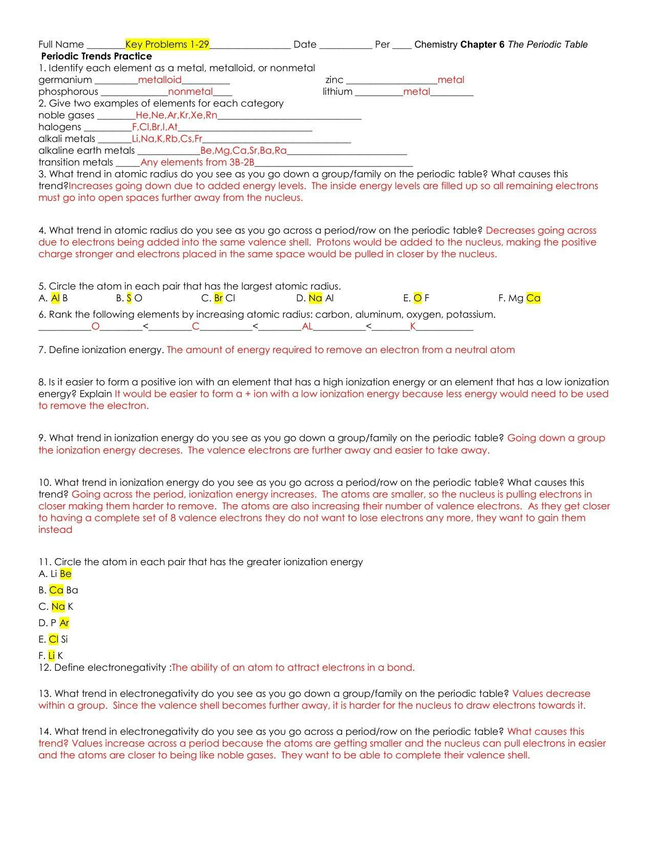 Atoms And Ions Worksheet  Briefencounters And Drawing Atoms Worksheet Answer Key
