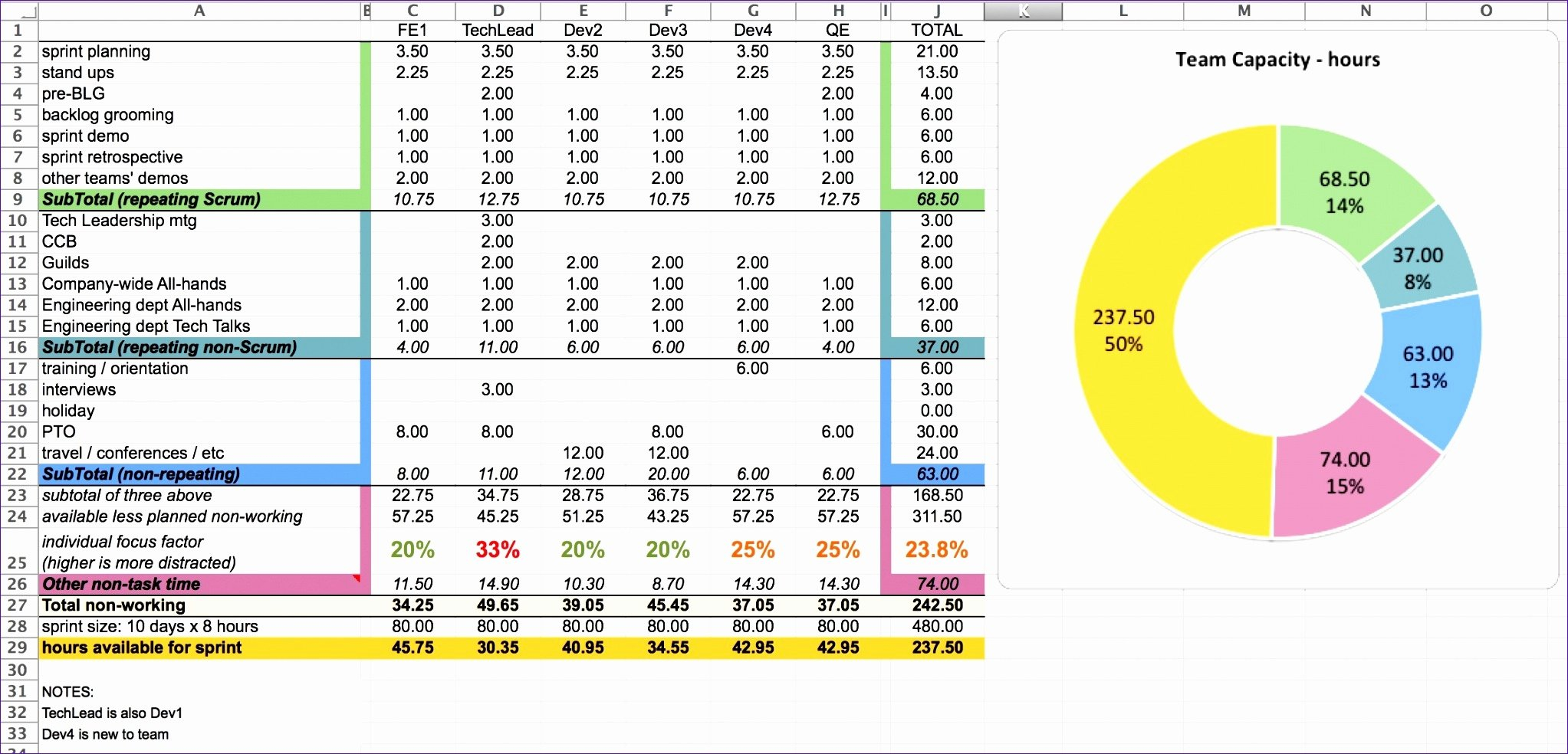 Automatic Investment Management Spreadsheet – Spreadsheet Collections As Well As Automatic Investment Management Spreadsheet
