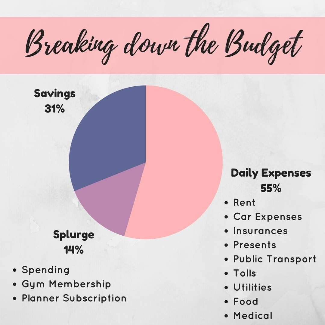 Barefoot Investor | Finances And Budgeting | Barefoot Investor ... In Barefoot Investor Spreadsheet Template