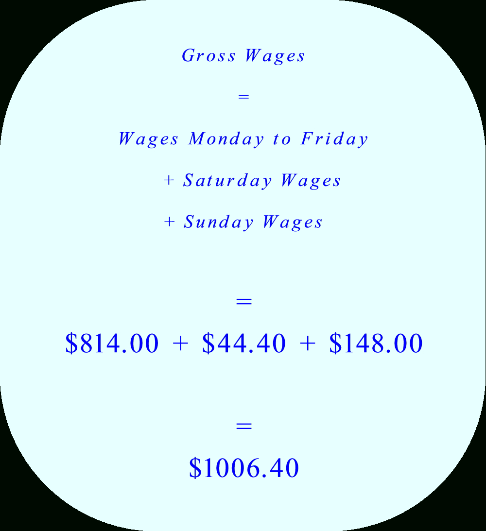 Basic Wages And Overtime Or Calculating Overtime Pay Worksheet