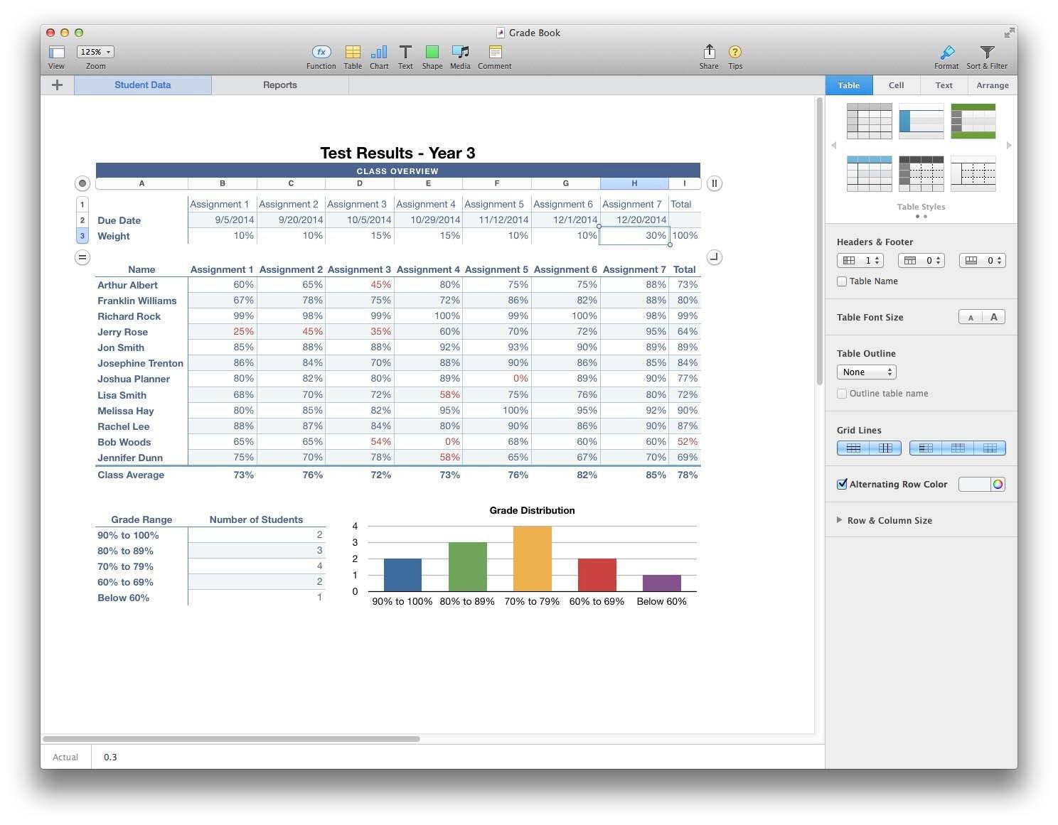 Best Mac Spreadsheet Apps   Macworld Uk With Regard To Mac Spreadsheet App