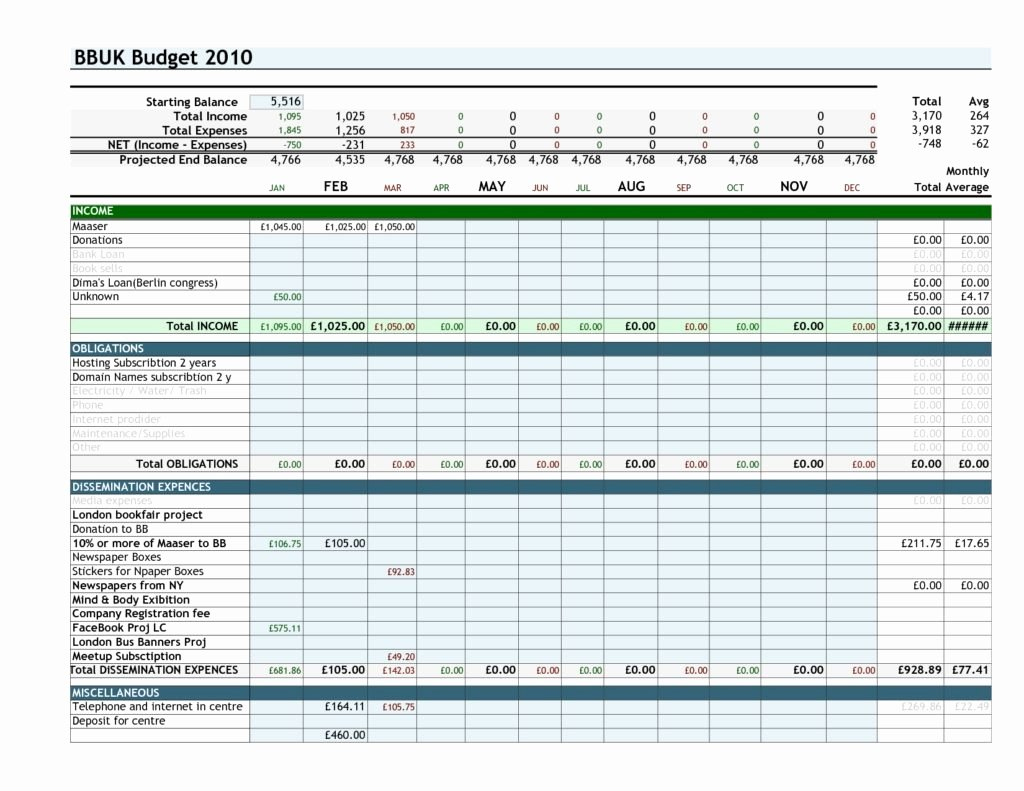 Best Personal Finance Spreadsheet Of Personal Finance Spreadsheet ... For Personal Finance Spreadsheet Template