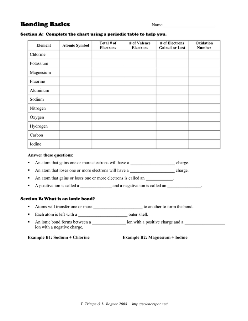 Bonding Basics Name And Bonding Basics Ionic Bonds Worksheet Answers