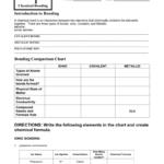 Bonding Worksheet Pertaining To Ionic And Covalent Bonding Worksheet