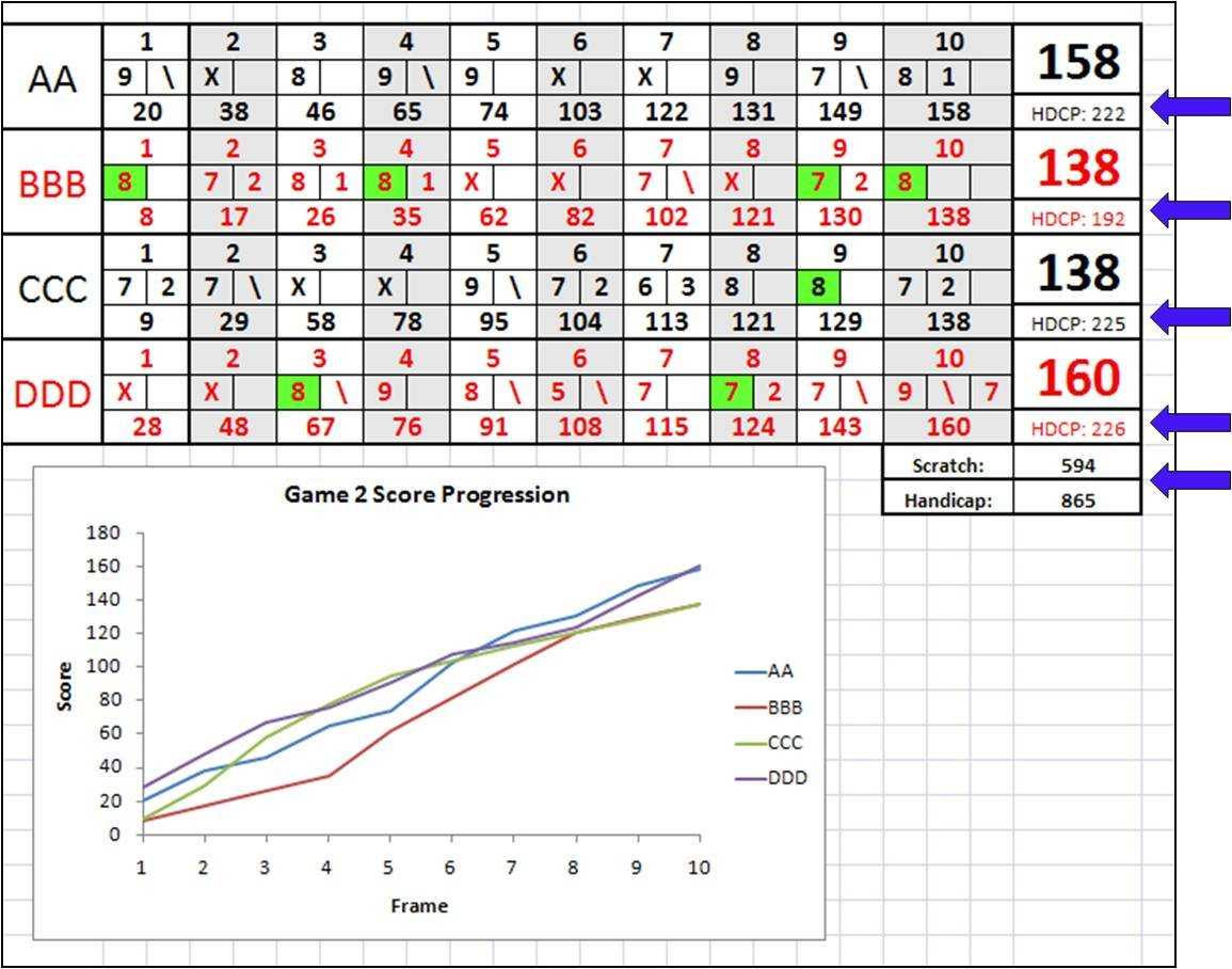Bowling Spreadsheets   Demir.iso Consulting.co As Well As Bowling Spreadsheet