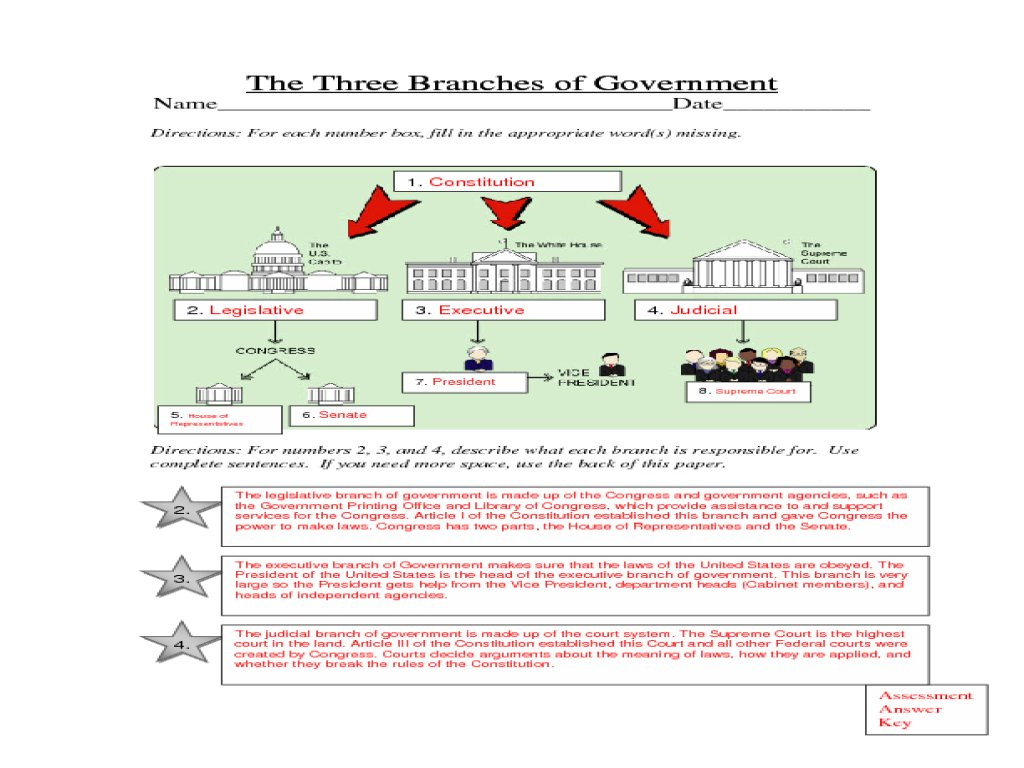 Branches Of Government Worksheet Pdf  Yooob For Branches Of Government Worksheet Pdf