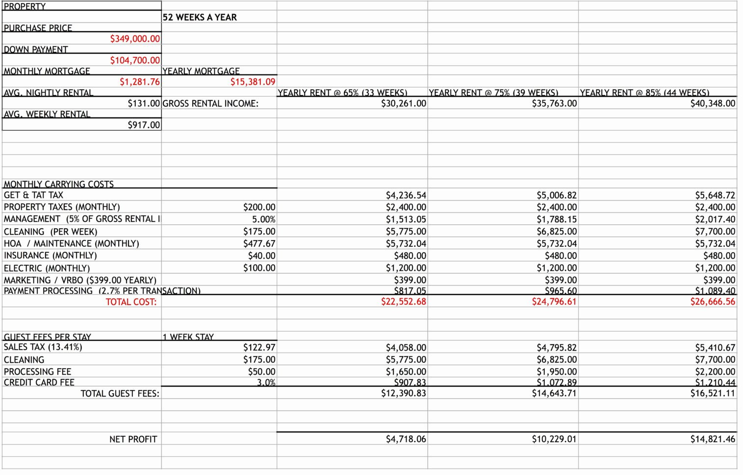 Budget Income And Expenses Spreadsheet Family Template Rental ... In Rental Income And Expense Spreadsheet Template