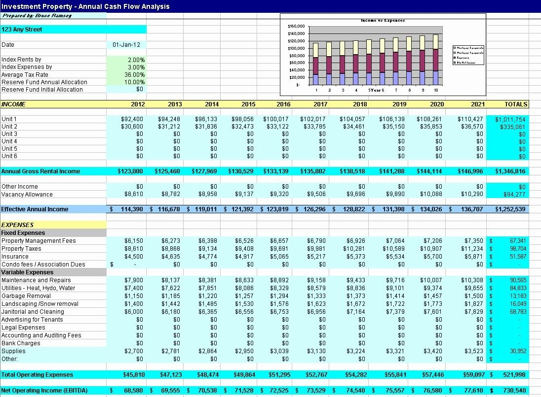 Budget Spreadsheet Download | Lovevoting.org | Excel Proficiency ... Also Rental Income Property Analysis Excel Spreadsheet