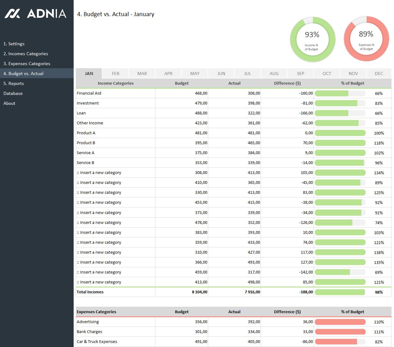 Budget Vs Actual Spreadsheet Template   Adnia Solutions Together With Budget Vs Actual Spreadsheet