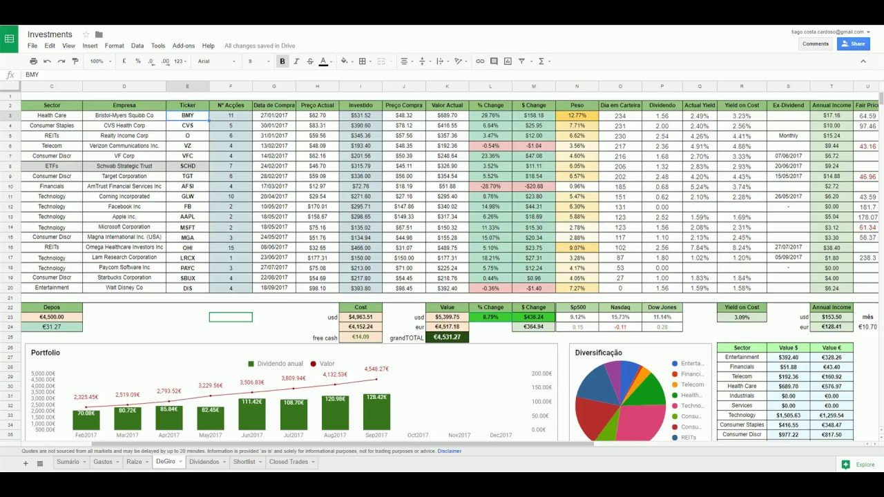 Build Your Own Portfolio Tracker On Google Sheets - Youtube Together With Portfolio Rebalancing Excel Spreadsheet