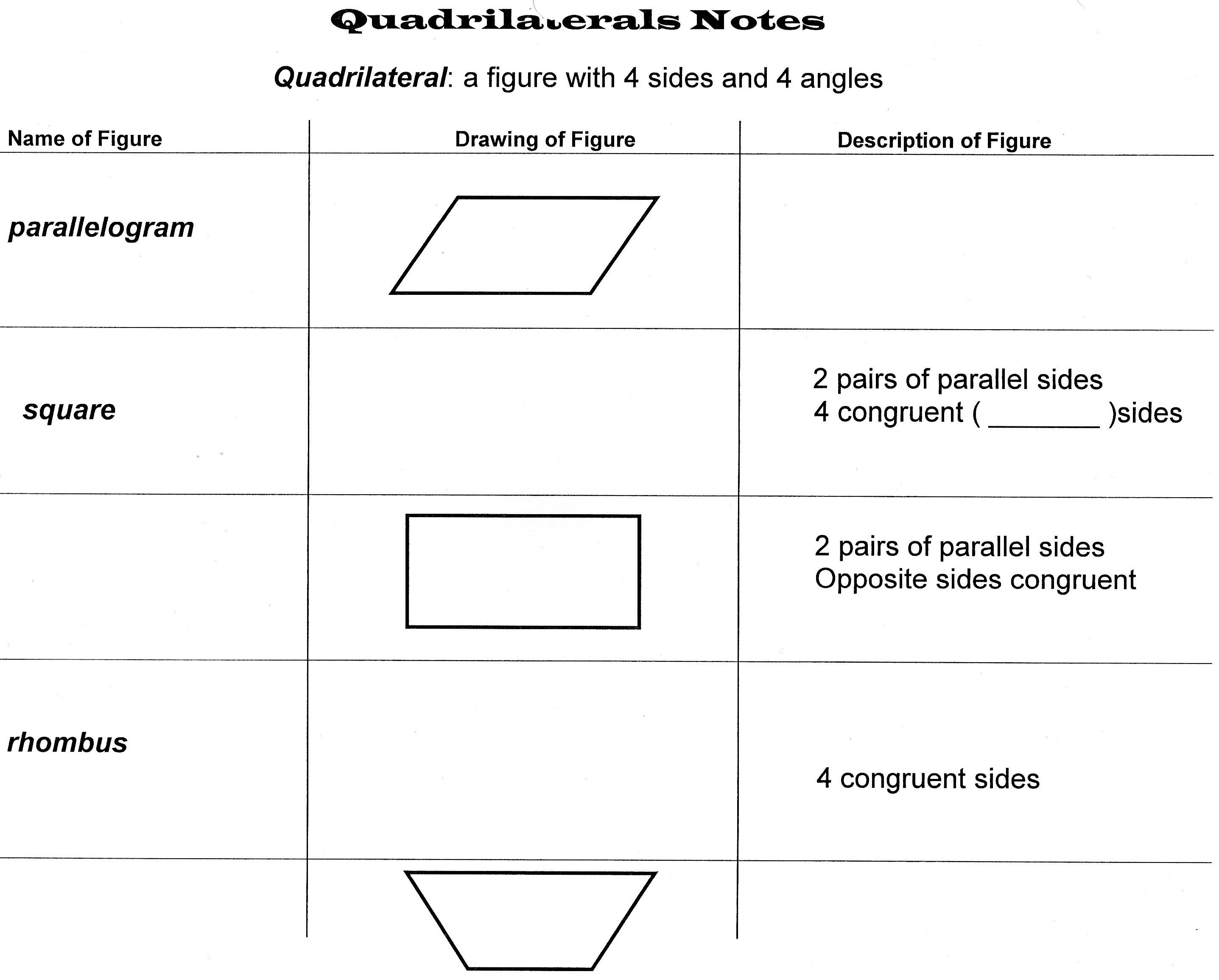 Bunch Ideas Of Quadrilateral Worksheets Third Grade The Best Inside Quadrilaterals 3Rd Grade Worksheets
