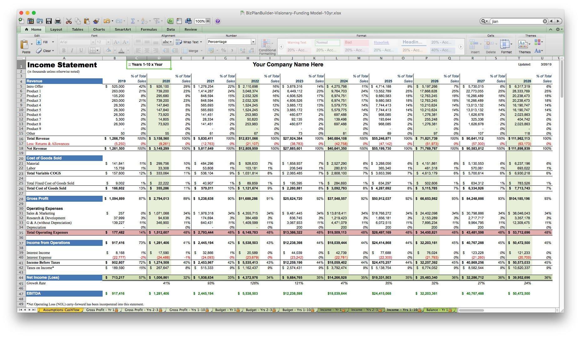 Business Plan Financial Model Template   Bizplanbuilder Pertaining To Business Plan Financial Template