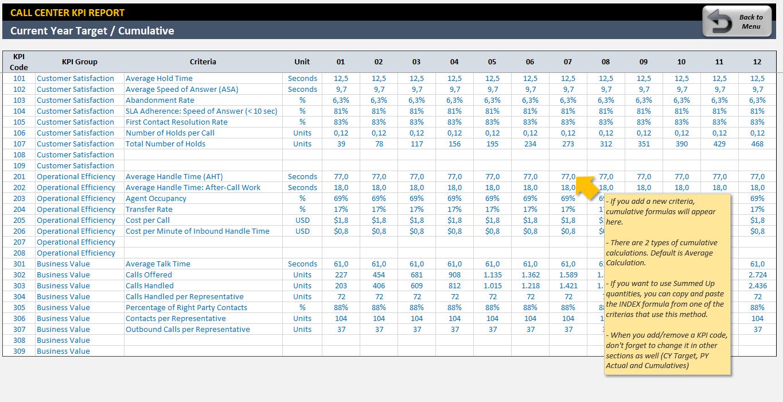 Call Center Kpi Dashboard   Call Center Metrics Dashboard Intended For Call Center Kpi Excel Template