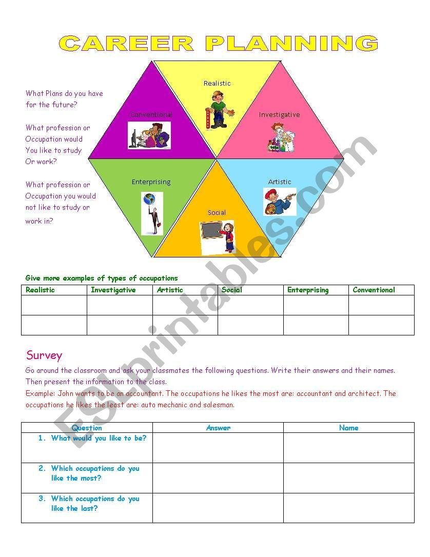 Career Planning  Esl Worksheetmadeleine23 Throughout Career Planning Worksheet