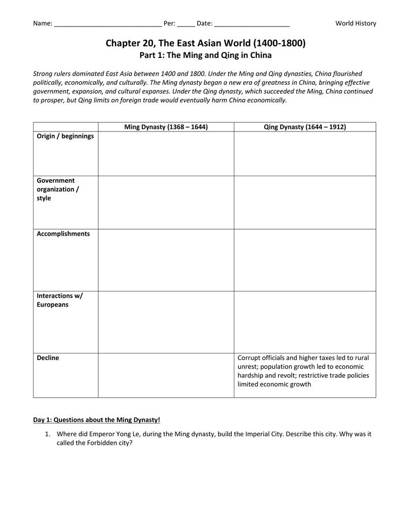 Chapter 20  Part 1  Ming And Qing Dynasties Worksheet Or Chinese Dynasties Worksheet Pdf
