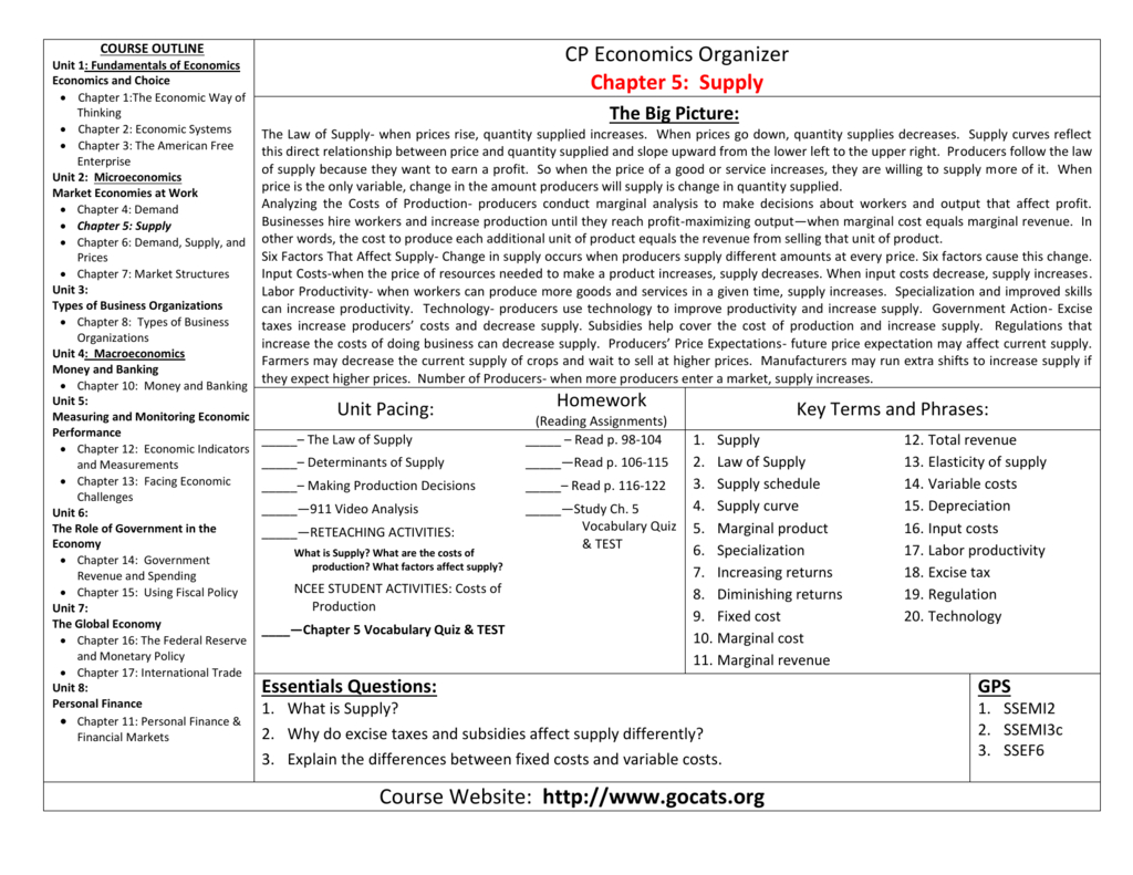 Chapter 5 Or Chapter 5 Supply Economics Worksheet Answers