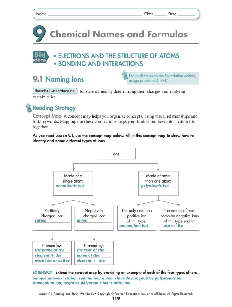 Chemical Names And Formulas Or Chemical Names And Formulas Worksheet Answers