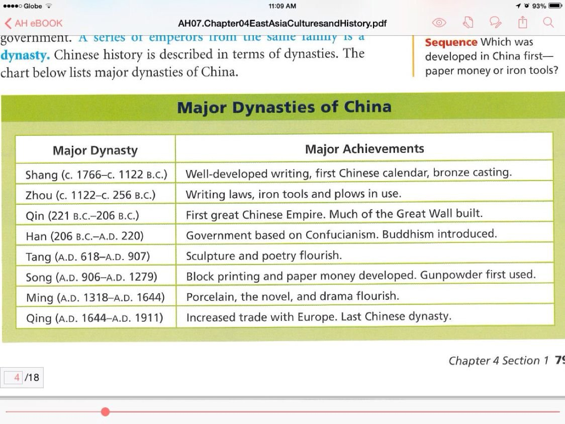 Chinese Dynasties Worksheet Pdf  Briefencounters And Chinese Dynasties Worksheet Pdf
