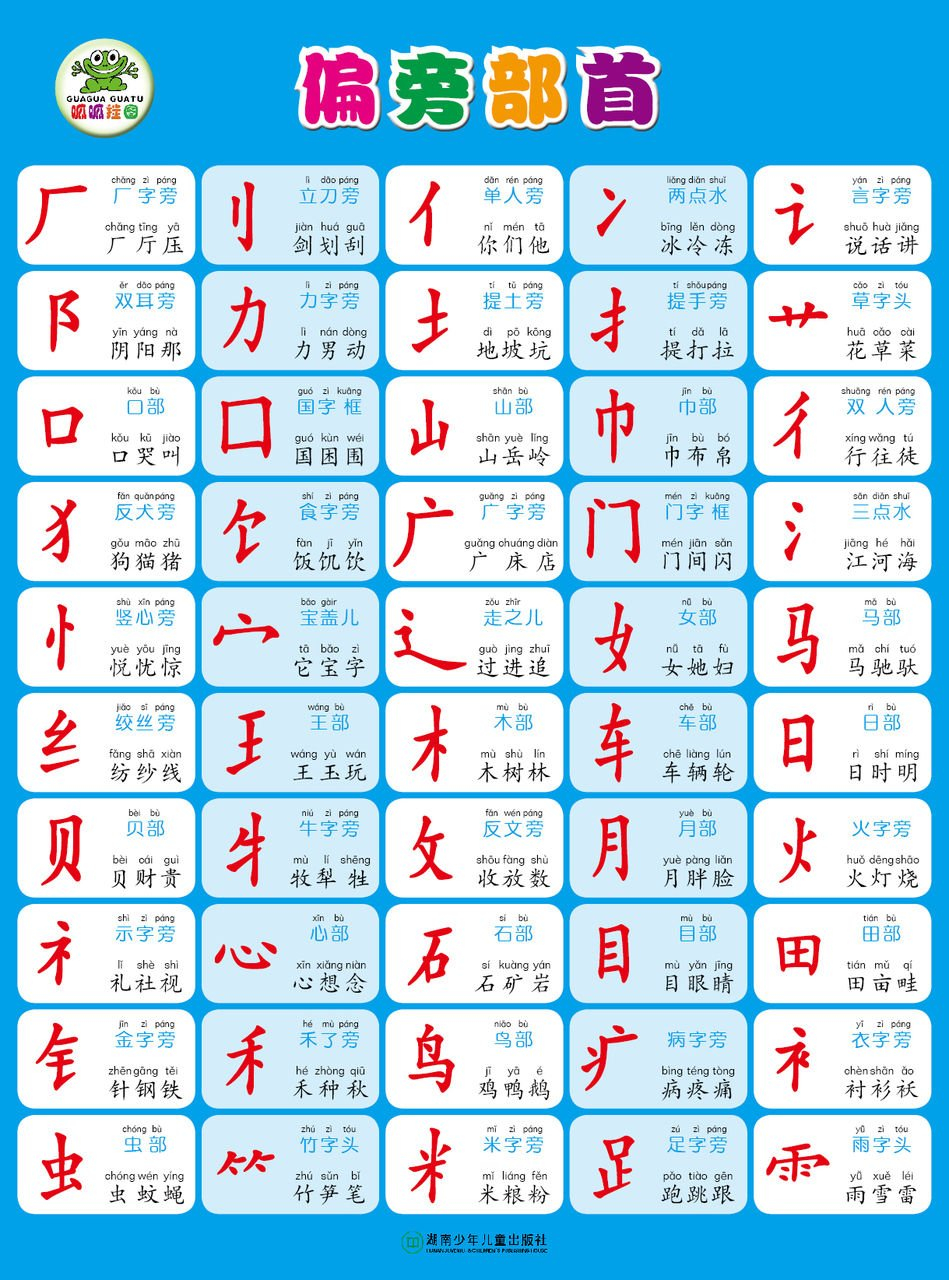 Chinese Worksheets 中文作业 – Lingling Chinese Intended For Chinese Character Stroke Order Worksheet Generator