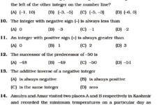 Class 6 Important Questions For Maths – Integers  Aglasem Schools also Integers Worksheets With Answers For Grade 6