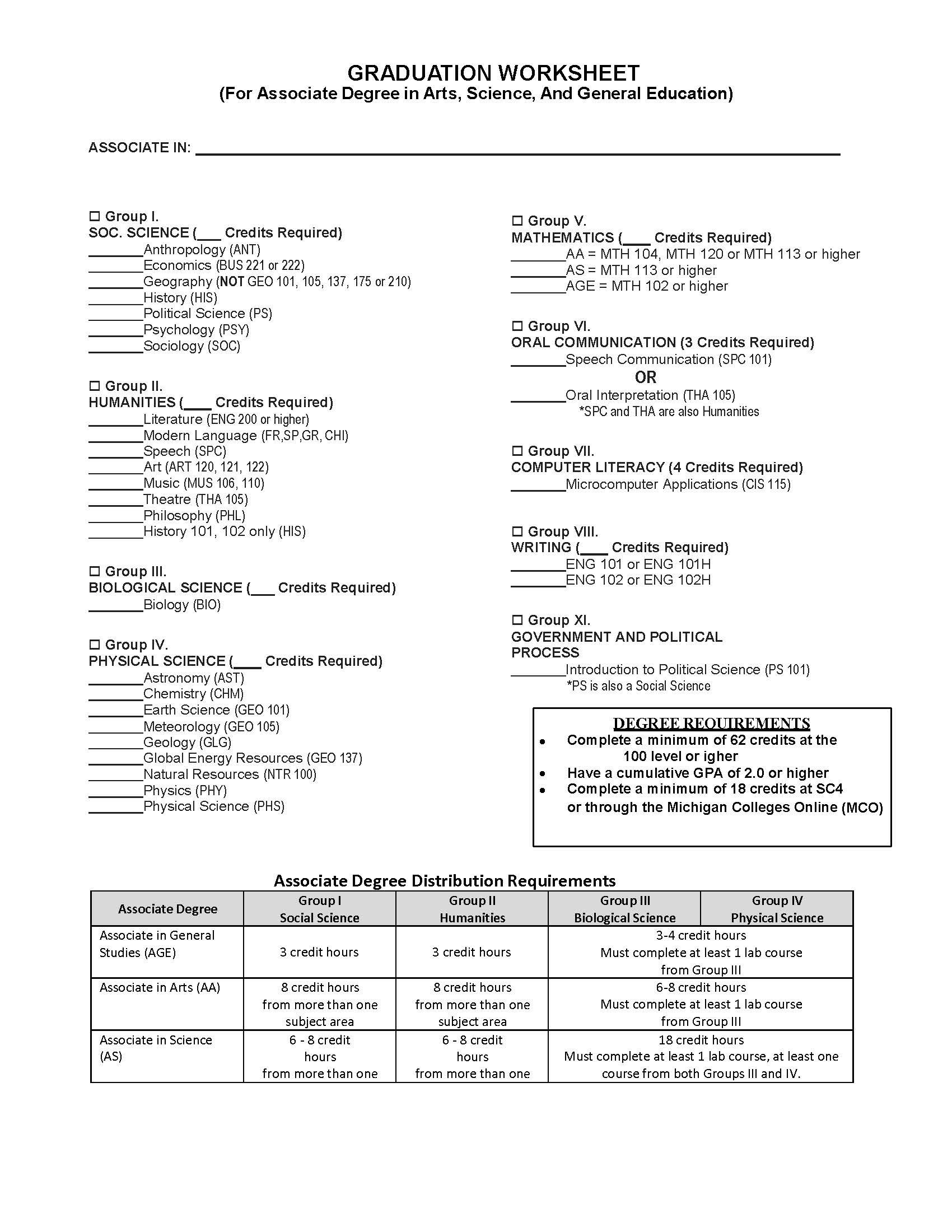 College Programs Of Study And Requirements For Graduation  St Within Occupational Course Of Study Worksheets